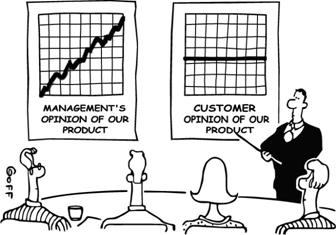 measurement cartoon