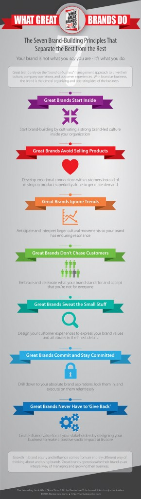 What Great Brands Do infographic