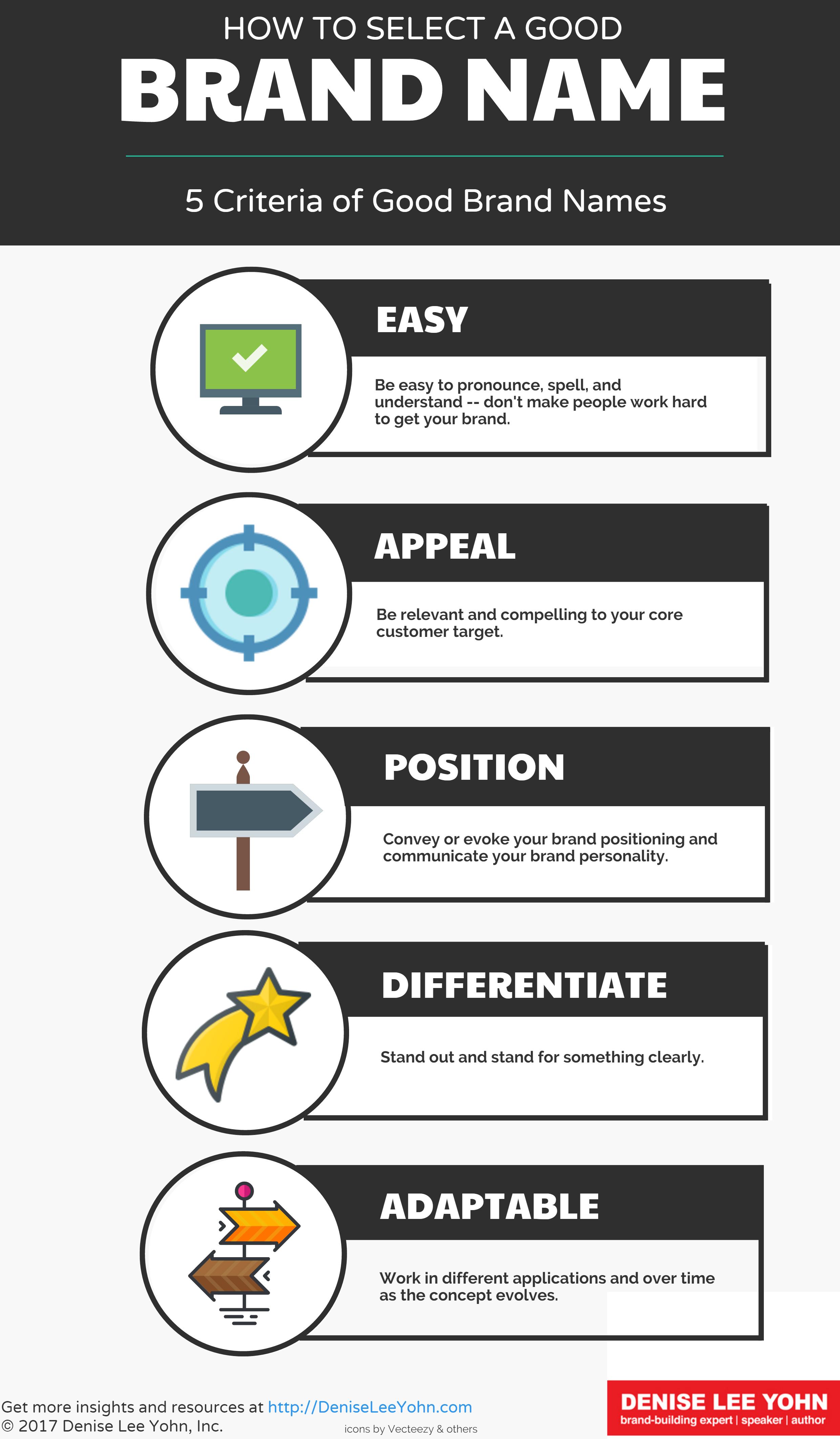 marketing how to – VitaLincs LLC